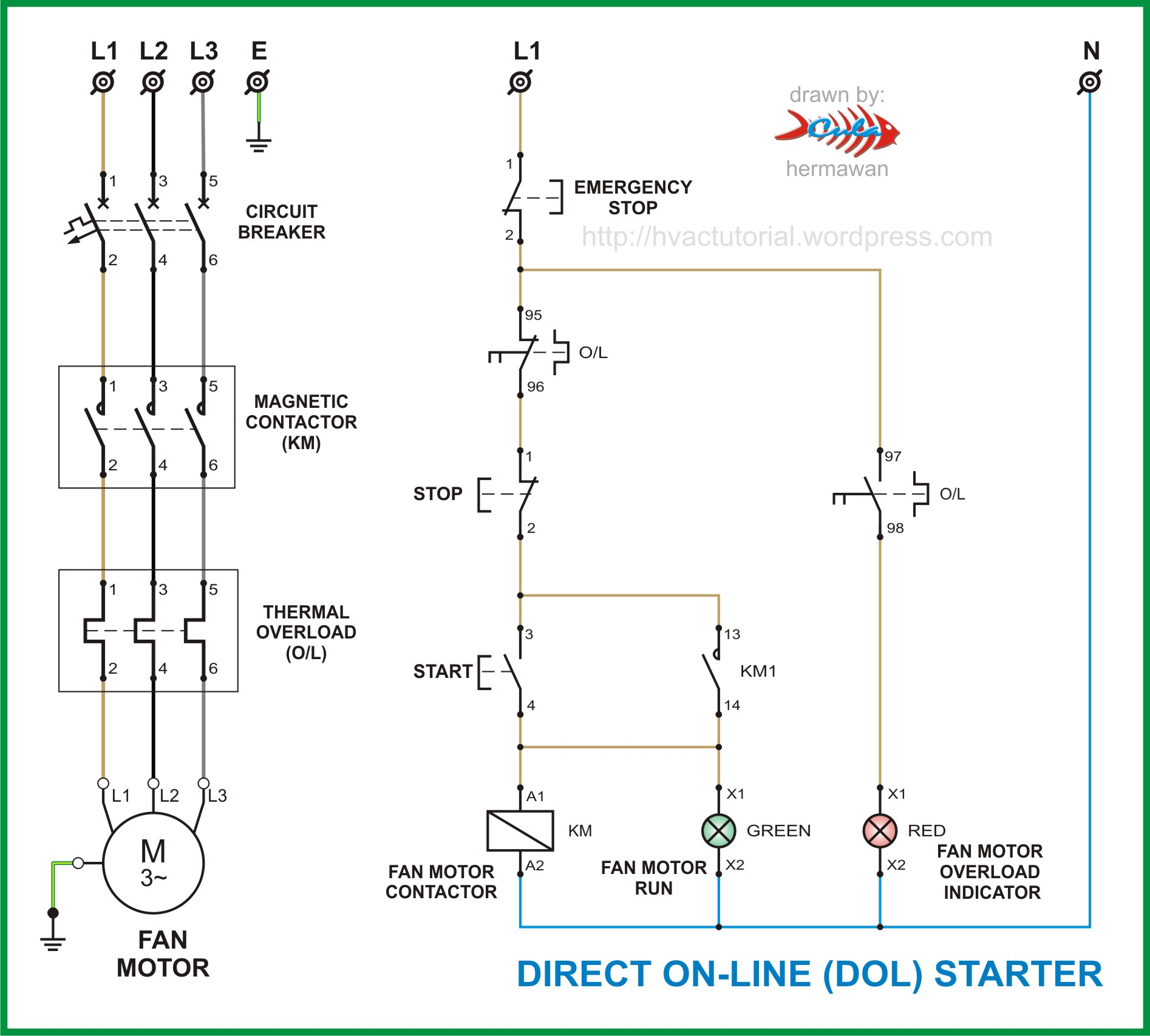 3 phase dol starter circuit diagram images starter diagram kwikee step wiring diagram 28 furthermore motor starter